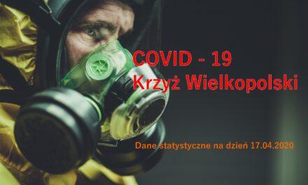 COVID-19 Krzyż Wielkopolski